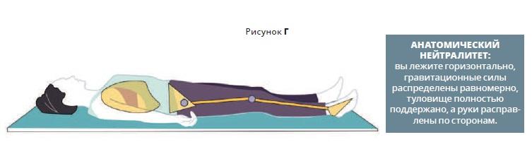 анатомически нейтральная позиция тела