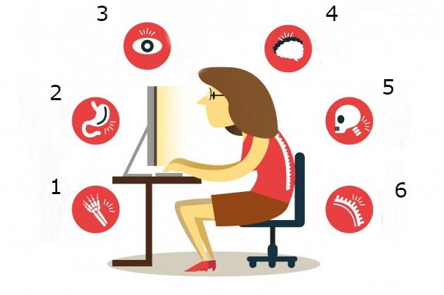 как проявляется офисный синдром