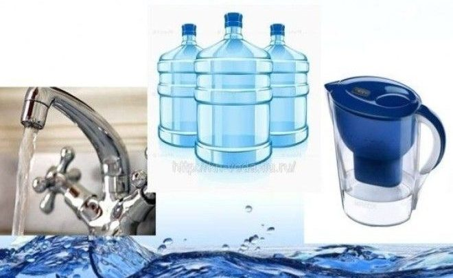 вода какую выбрать